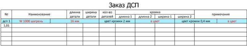 Таблица заказа распила ДСП