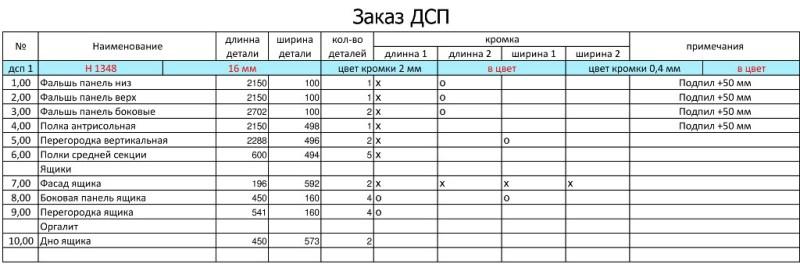 Заполненная таблица заказа распила ДСП